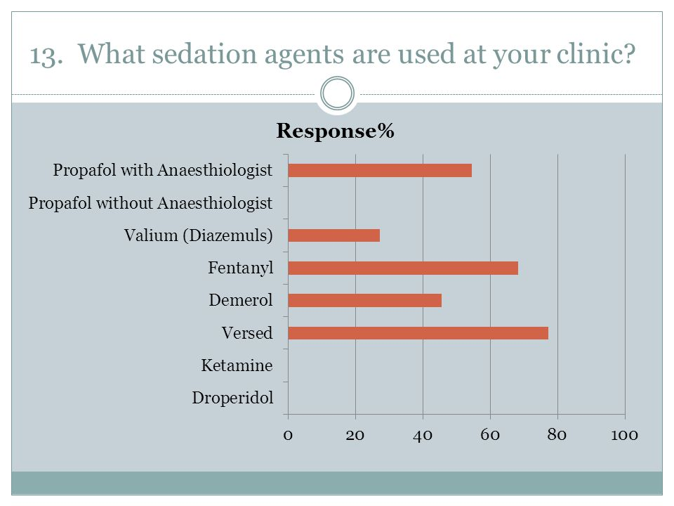 13. What sedation agents are used at your clinic?