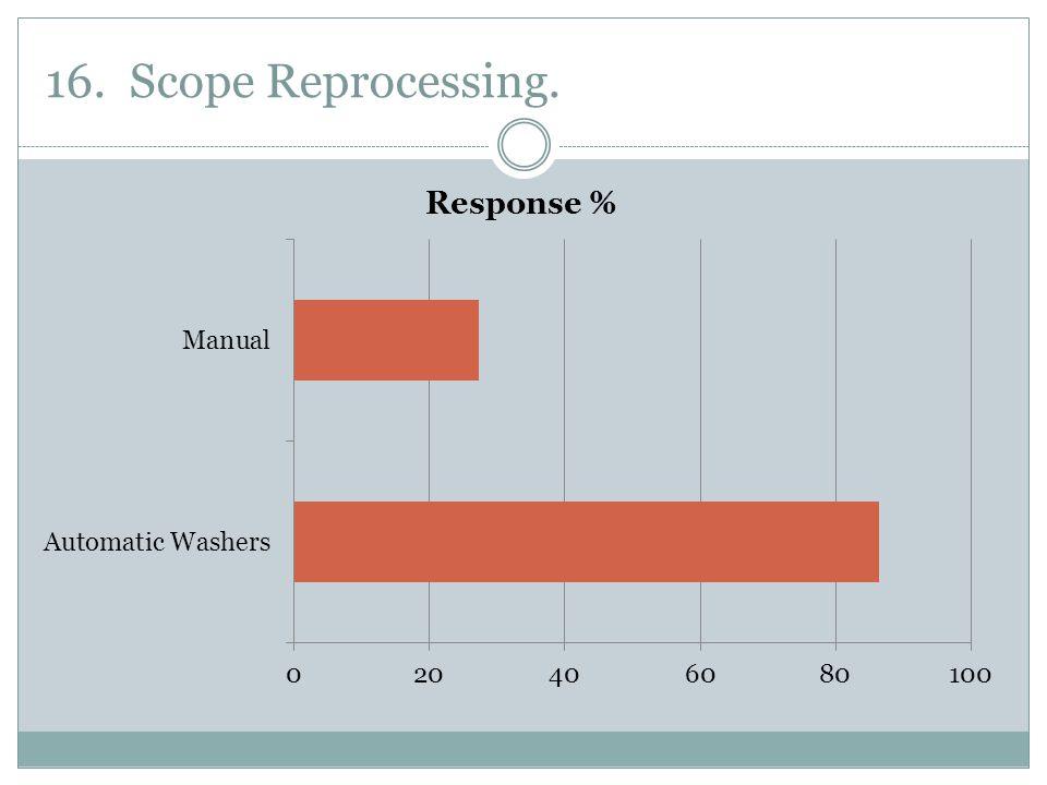 16. Scope Reprocessing.