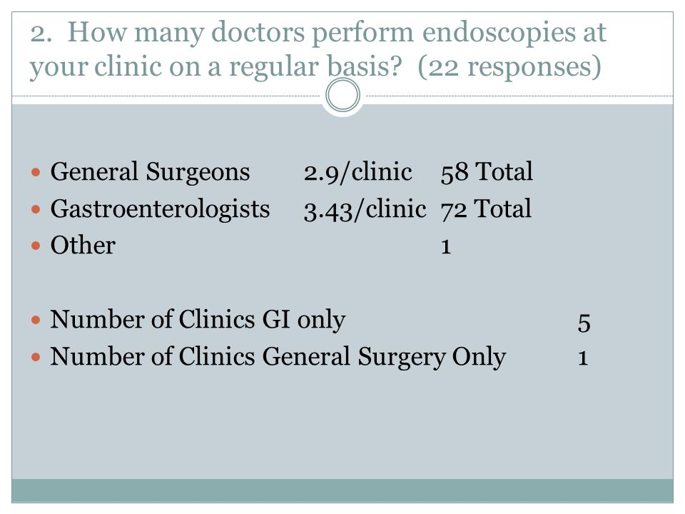 3.What proportion (%) of doctors working regularly at your clinic have active hospital privileges.