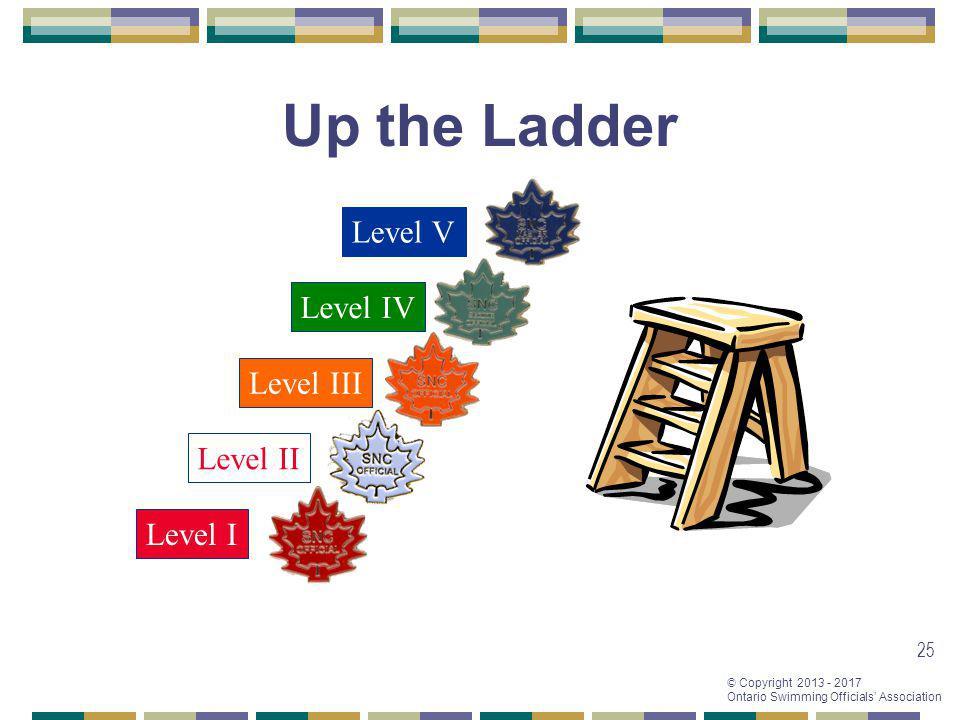 © Copyright 2013 - 2017 Ontario Swimming Officials Association 25 Up the Ladder Level I Level II Level III Level IV Level V