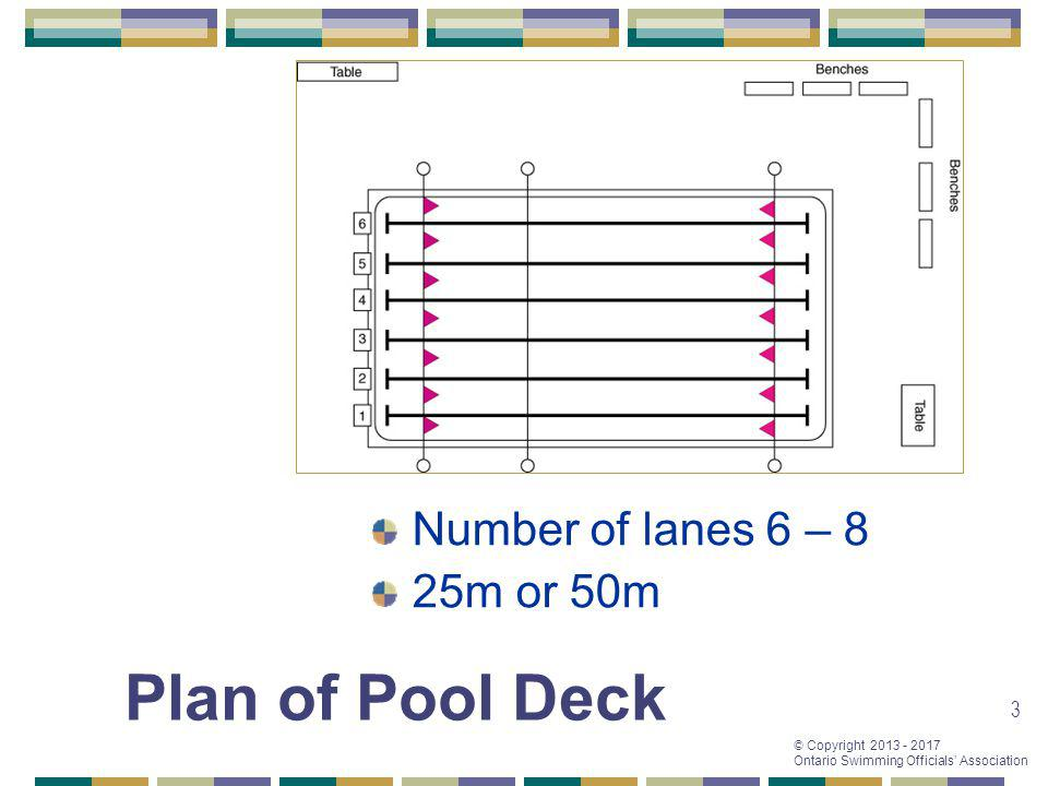 © Copyright 2013 - 2017 Ontario Swimming Officials Association 3 Number of lanes 6 – 8 25m or 50m Plan of Pool Deck