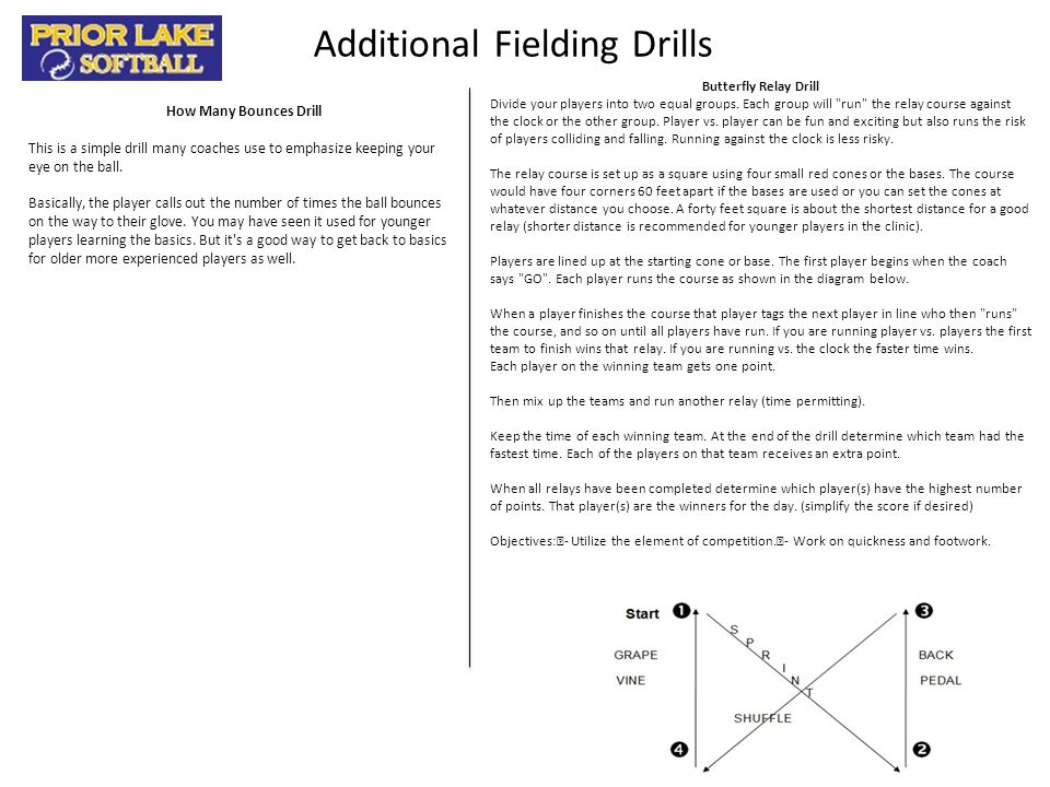 Additional Fielding Drills Butterfly Relay Drill Divide your players into two equal groups. Each group will