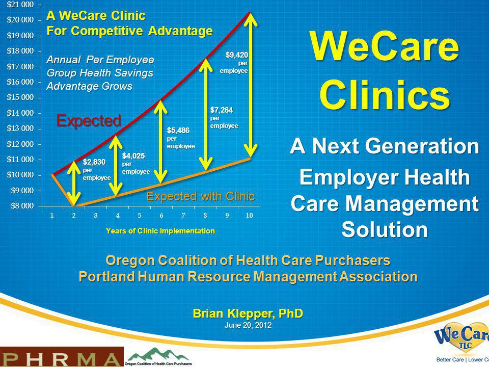 WeCare Clinics A Next Generation Employer Health Care Management Solution Oregon Coalition of Health Care Purchasers Portland Human Resource Management Association Brian Klepper, PhD June 20, 2012 Expected Expected with Clinic $2,830 per employee $4,025 per employee $5,486 per employee $7,264 per employee $9,420 per employee Years of Clinic Implementation