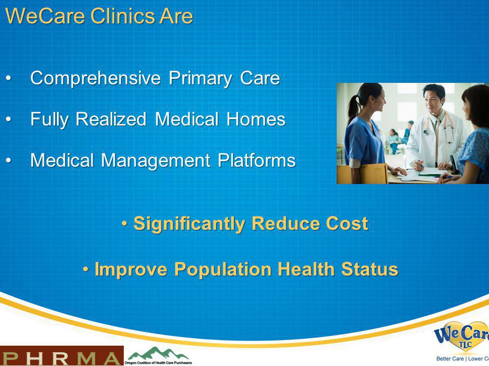 Comprehensive Primary CareComprehensive Primary Care Fully Realized Medical HomesFully Realized Medical Homes Medical Management PlatformsMedical Management Platforms Significantly Reduce CostSignificantly Reduce Cost Improve Population Health StatusImprove Population Health Status WeCare Clinics Are
