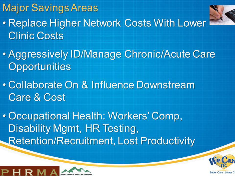 Replace Higher Network Costs With Lower Clinic CostsReplace Higher Network Costs With Lower Clinic Costs Aggressively ID/Manage Chronic/Acute Care OpportunitiesAggressively ID/Manage Chronic/Acute Care Opportunities Collaborate On & Influence Downstream Care & CostCollaborate On & Influence Downstream Care & Cost Occupational Health: Workers Comp, Disability Mgmt, HR Testing, Retention/Recruitment, Lost ProductivityOccupational Health: Workers Comp, Disability Mgmt, HR Testing, Retention/Recruitment, Lost Productivity Major Savings Areas
