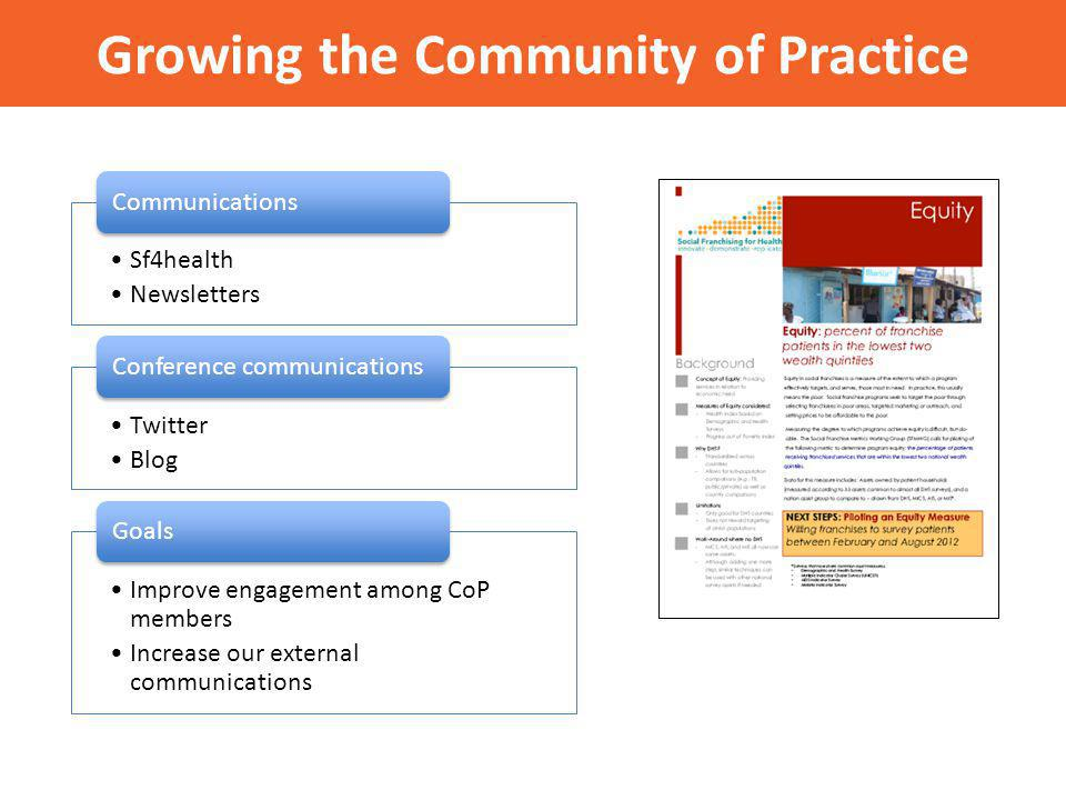 Growing the Community of Practice Sf4health Newsletters Communications Twitter Blog Conference communications Improve engagement among CoP members Increase our external communications Goals