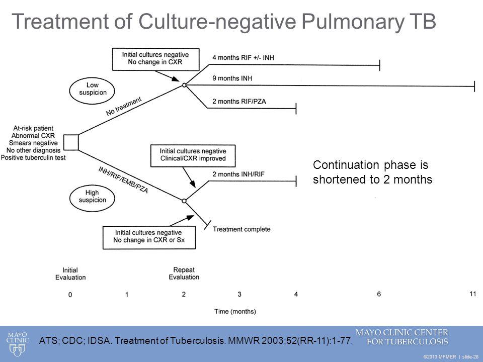 ©2013 MFMER | slide-28 Treatment of Culture-negative Pulmonary TB ATS; CDC; IDSA. Treatment of Tuberculosis. MMWR 2003;52(RR-11):1-77. Continuation ph