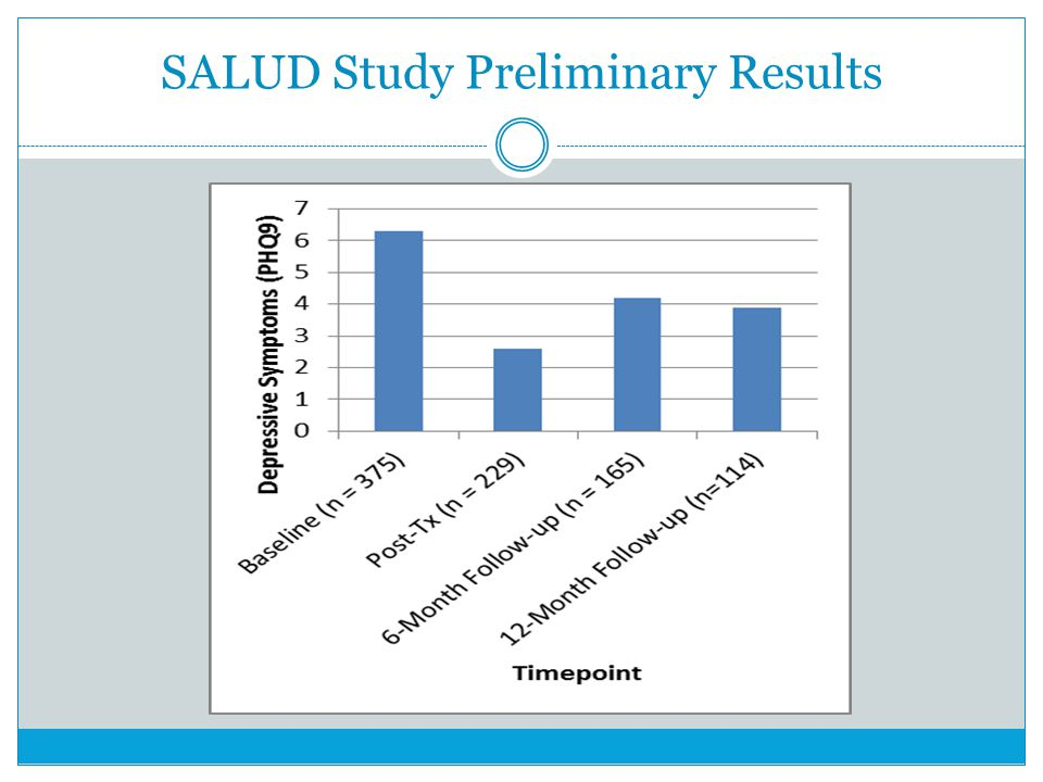 SALUD Study Preliminary Results