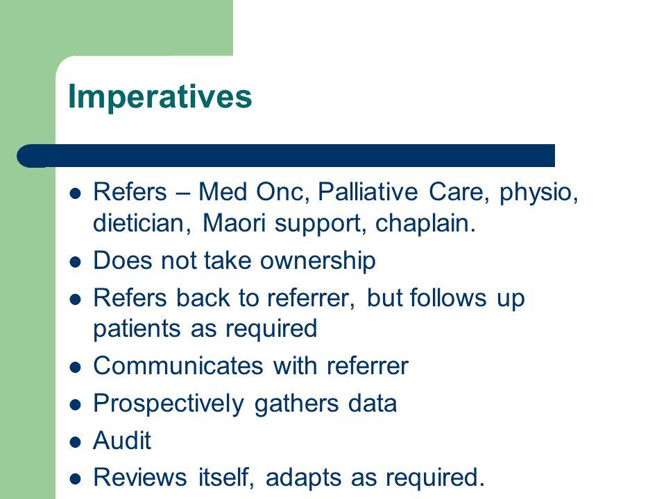 Imperatives Deliberate Multidisciplinary Regular Investigates Admits Manages medical problems esp.