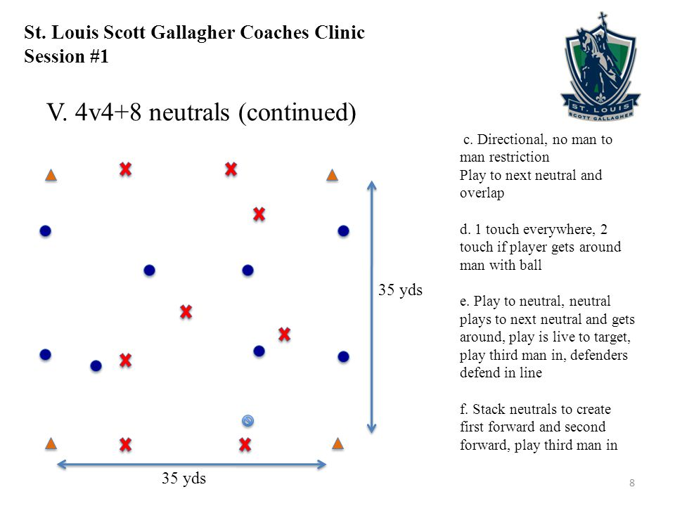 V. 4v4+8 neutrals (continued) 35 yds 8 St. Louis Scott Gallagher Coaches Clinic Session #1 c.