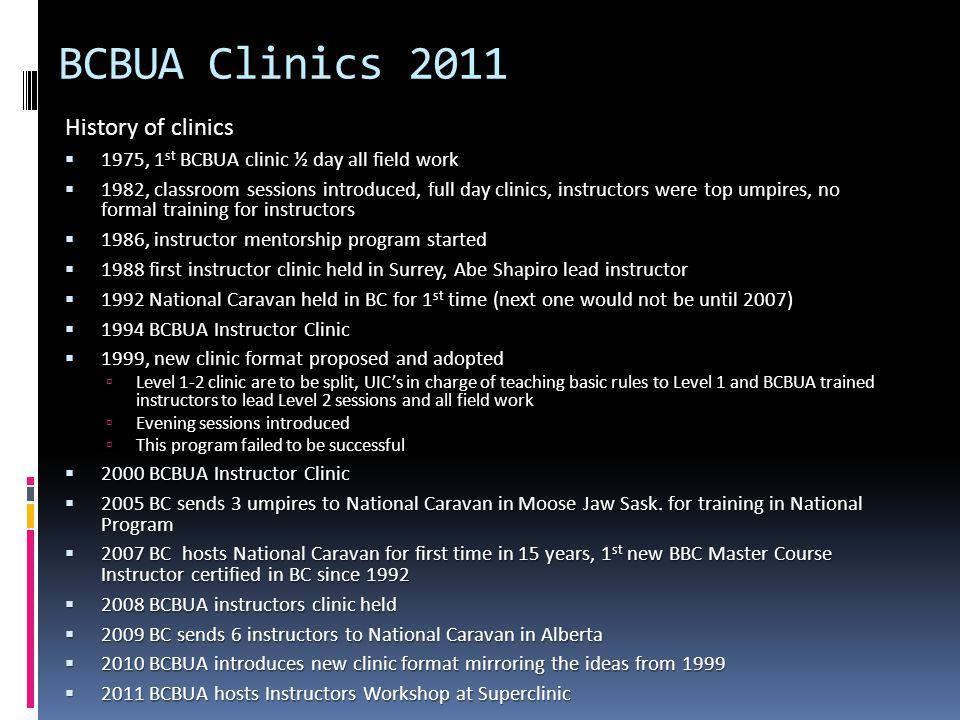 BCBUA Clinics 2011 History of clinics 1975, 1 st BCBUA clinic ½ day all field work 1975, 1 st BCBUA clinic ½ day all field work 1982, classroom sessio
