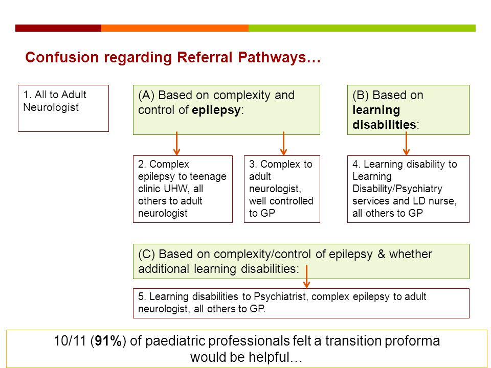 Confusion regarding Referral Pathways… 1. All to Adult Neurologist (A) Based on complexity and control of epilepsy: (B) Based on learning disabilities