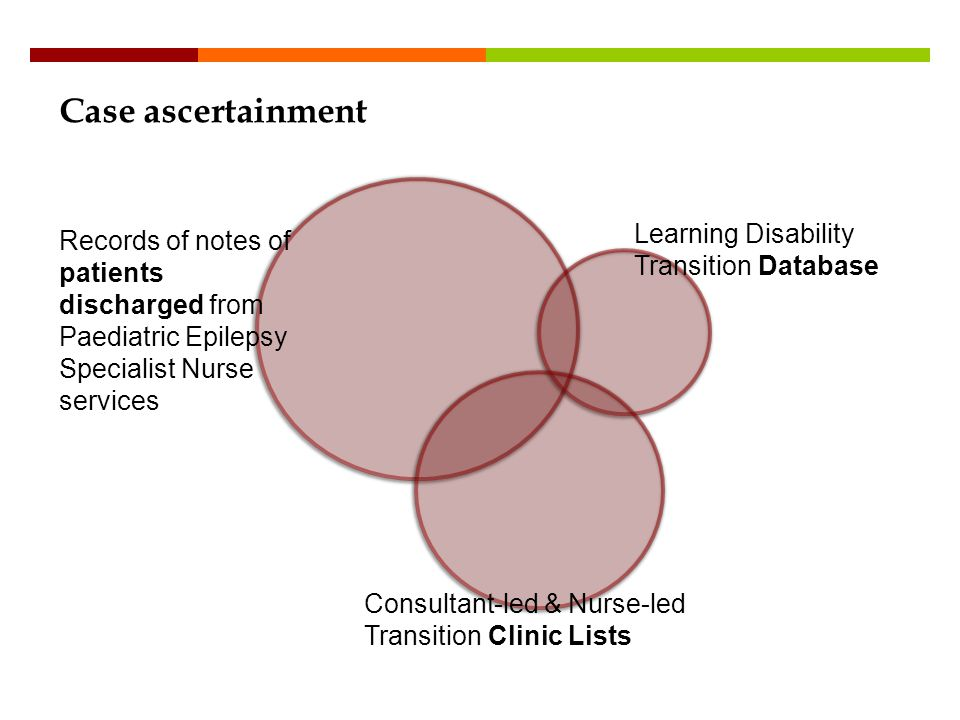Case ascertainment Records of notes of patients discharged from Paediatric Epilepsy Specialist Nurse services Learning Disability Transition Database