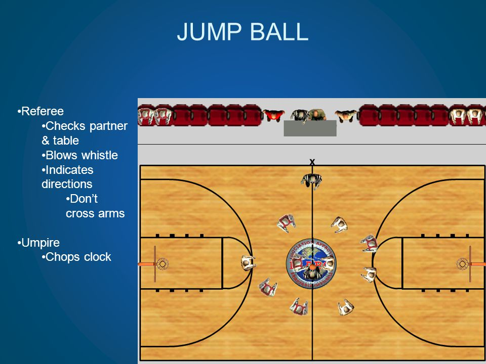 JUMP BALL Referee Checks partner & table Blows whistle Indicates directions Dont cross arms Umpire Chops clock