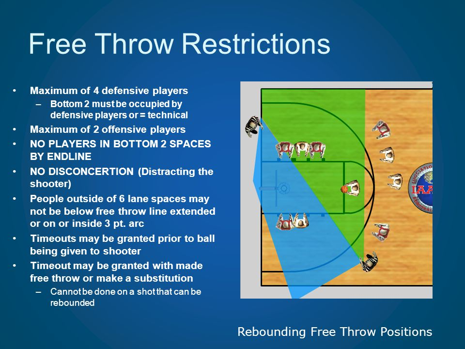 Free Throw Restrictions Maximum of 4 defensive players –Bottom 2 must be occupied by defensive players or = technical Maximum of 2 offensive players N