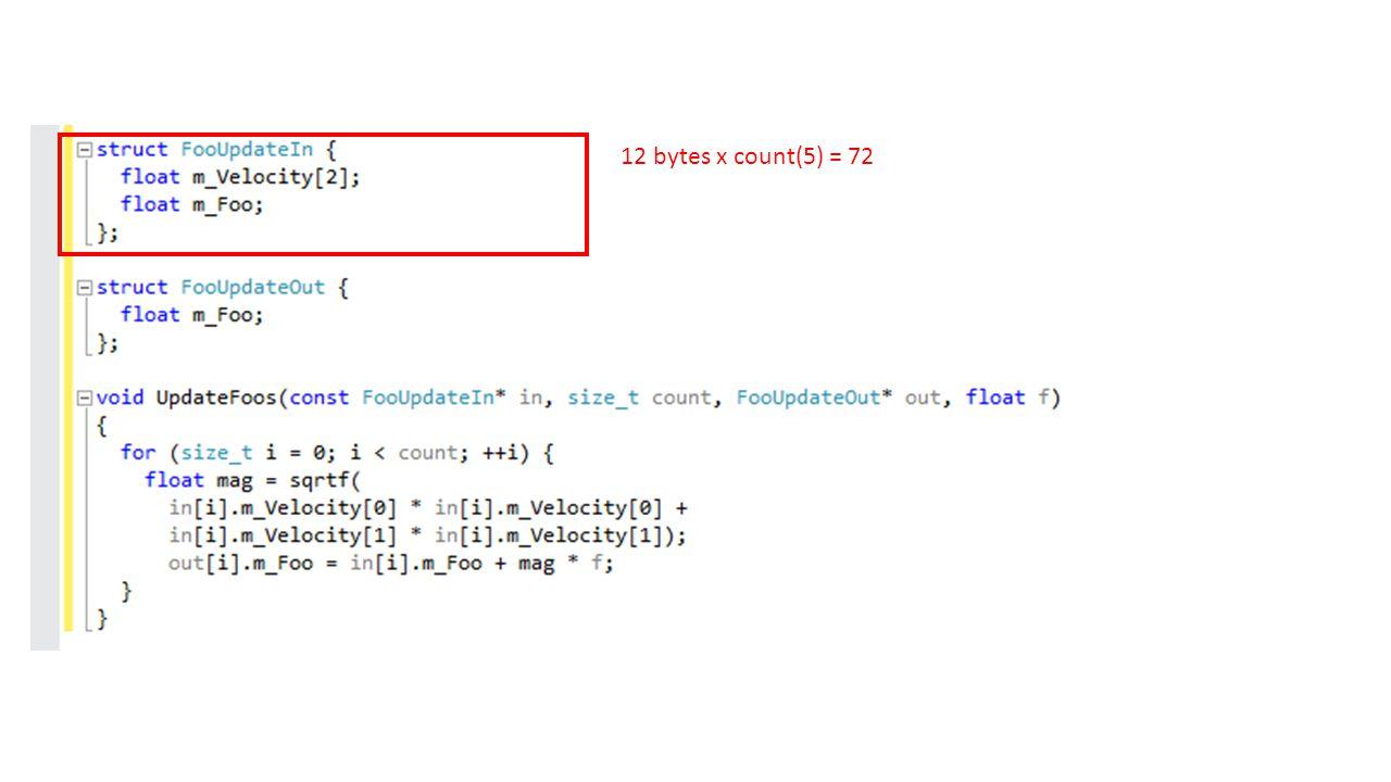12 bytes x count(5) = 72