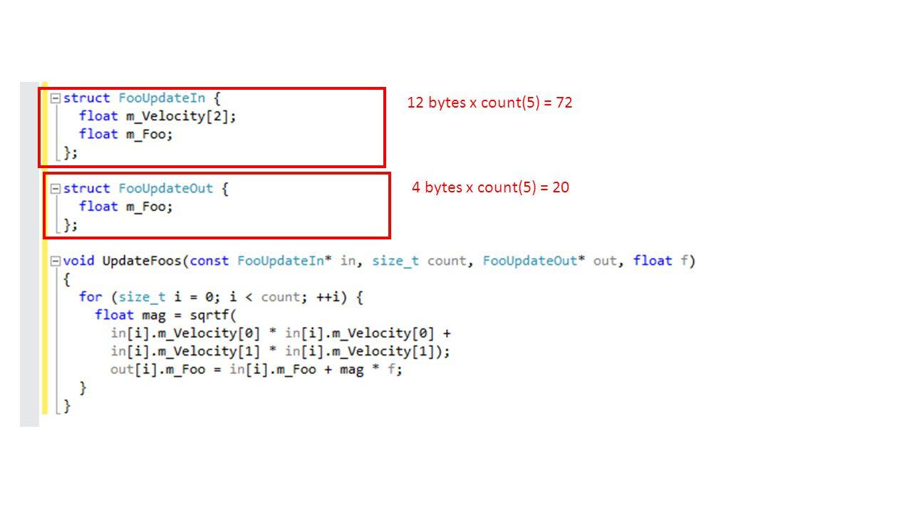 4 bytes x count(5) = 20