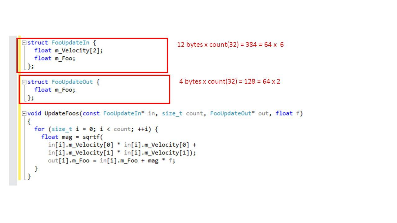 12 bytes x count(32) = 384 = 64 x 6 4 bytes x count(32) = 128 = 64 x 2