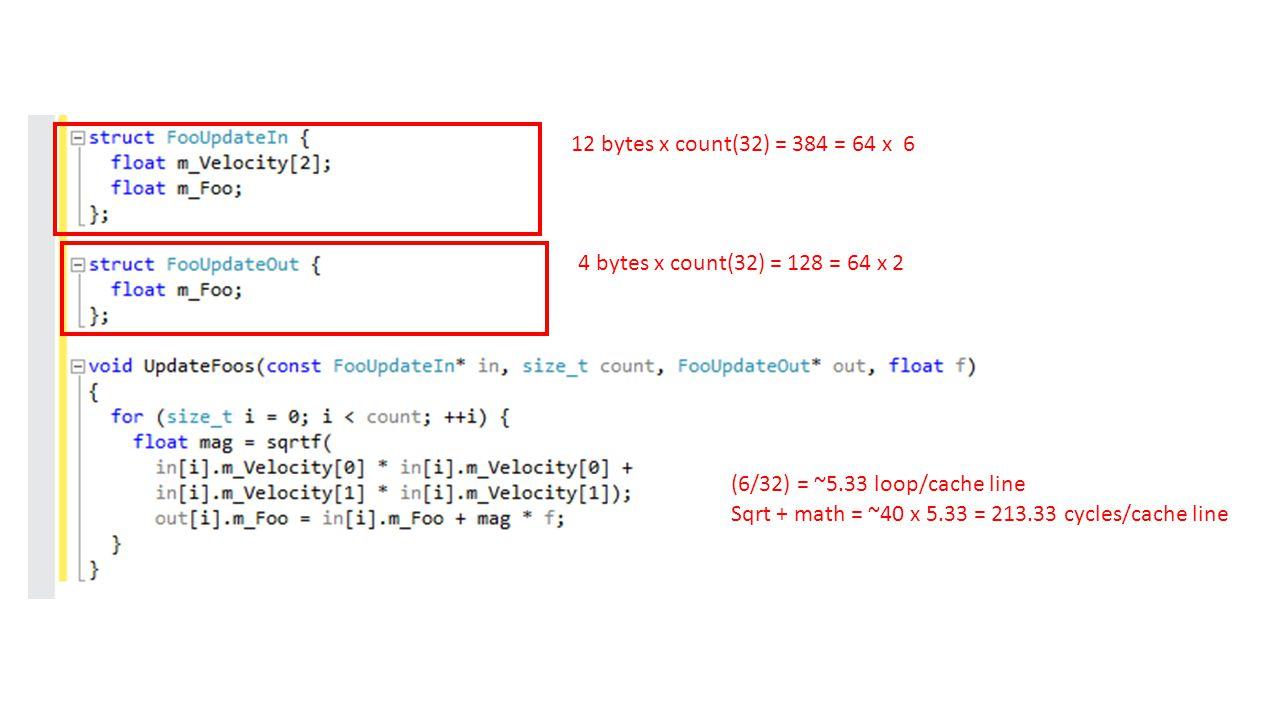 12 bytes x count(32) = 384 = 64 x 6 4 bytes x count(32) = 128 = 64 x 2 Sqrt + math = ~40 x 5.33 = 213.33 cycles/cache line (6/32) = ~5.33 loop/cache line