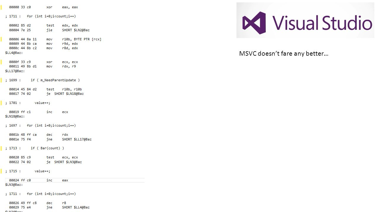MSVC doesnt fare any better…