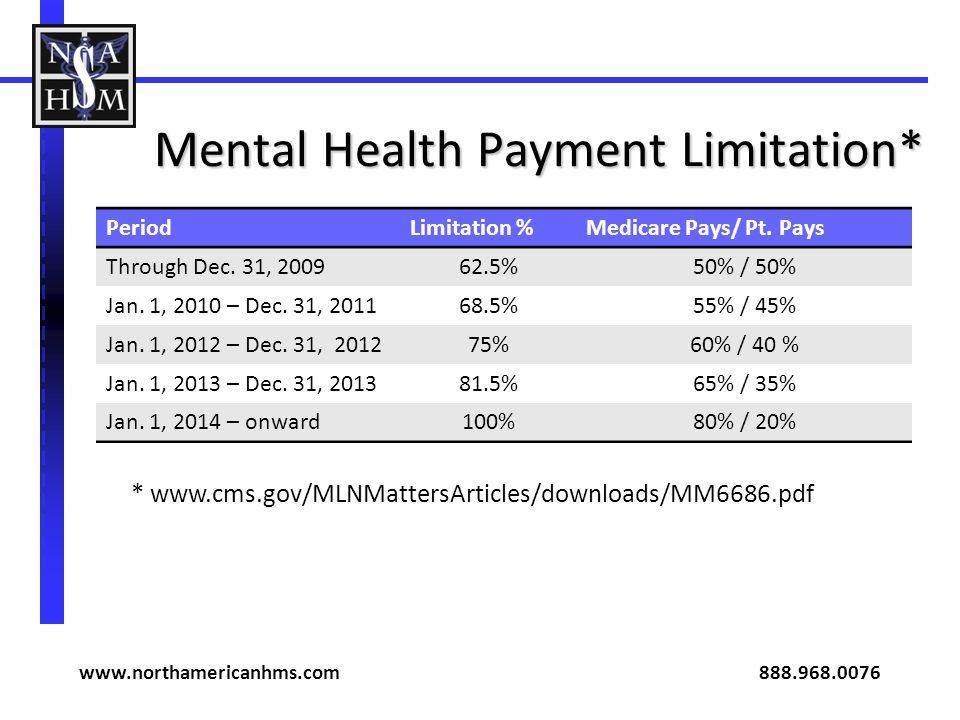 Mental Health Payment Limitation* PeriodLimitation %Medicare Pays/ Pt. Pays Through Dec. 31, 200962.5%50% / 50% Jan. 1, 2010 – Dec. 31, 201168.5%55% /