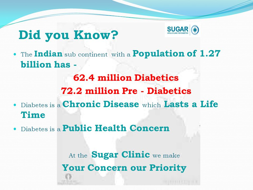 The Indian sub continent with a Population of 1.27 billion has million Diabetics 72.2 million Pre - Diabetics Diabetes is a Chronic Disease which Lasts a Life Time Diabetes is a Public Health Concern At the Sugar Clinic we make Your Concern our Priority Did you Know