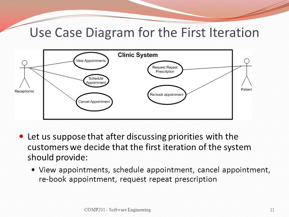 Use Case Diagram for the First Iteration Let us suppose that after discussing priorities with the customers we decide that the first iteration of the