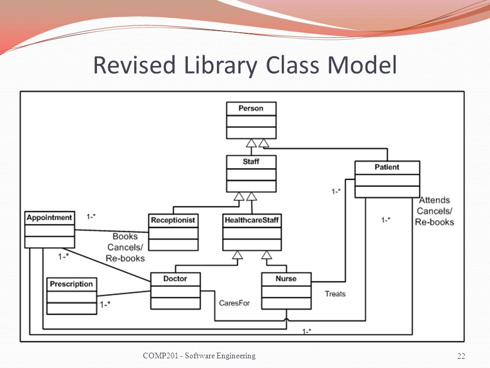 Revised Library Class Model COMP201 - Software Engineering22