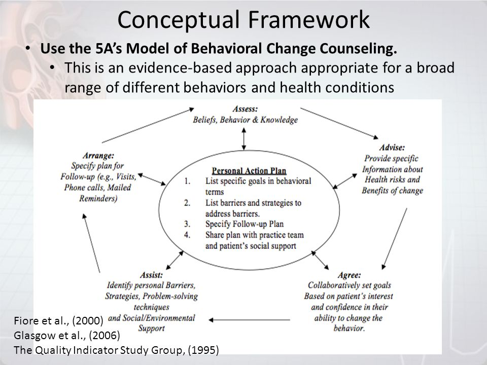Use the 5As Model of Behavioral Change Counseling. This is an evidence-based approach appropriate for a broad range of different behaviors and health