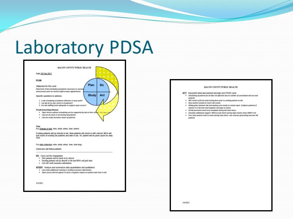 Laboratory PDSA