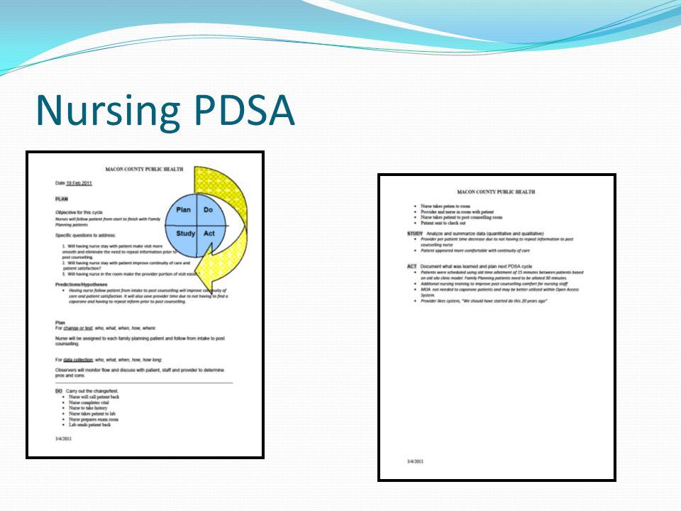 Nursing PDSA