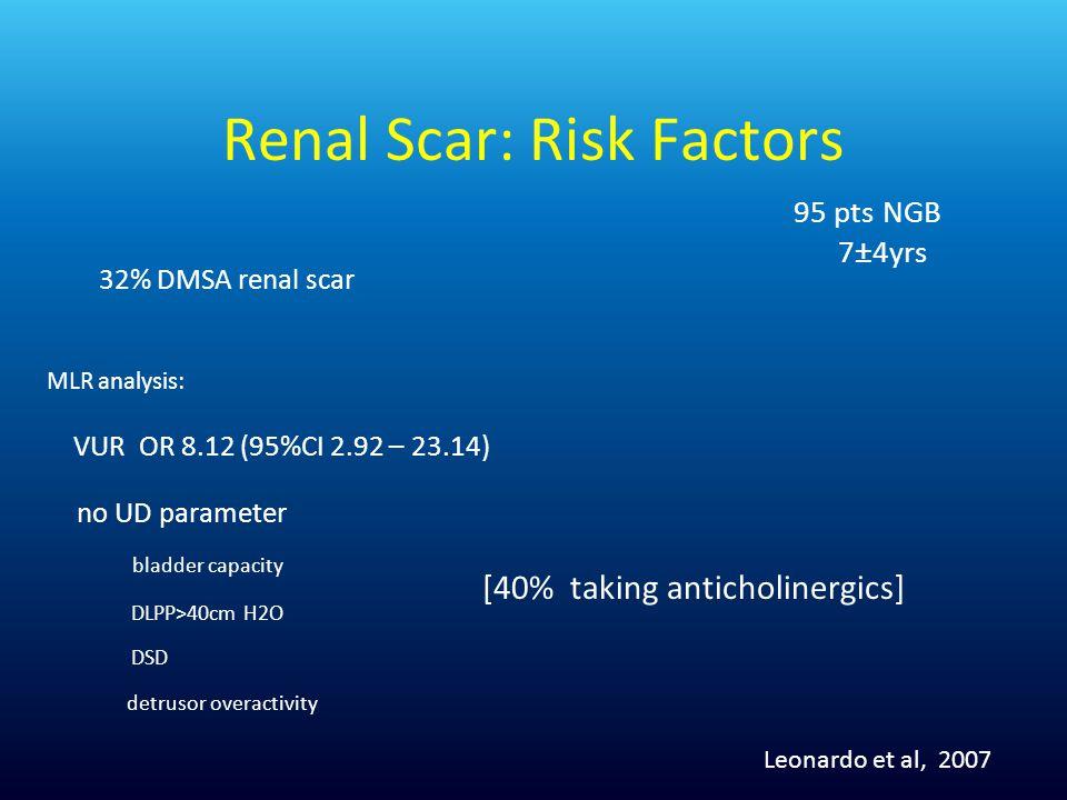 Renal Scar: Risk Factors 32% DMSA renal scar MLR analysis: VUR OR 8.12 (95%CI 2.92 – 23.14) no UD parameter bladder capacity DLPP>40cm H2O DSD detrusor overactivity 95 pts NGB 7±4yrs [40% taking anticholinergics] Leonardo et al, 2007