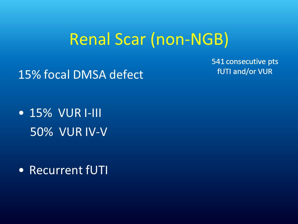 Renal Scar (non-NGB) 15% focal DMSA defect 15% VUR I-III 50% VUR IV-V Recurrent fUTI 541 consecutive pts fUTI and/or VUR