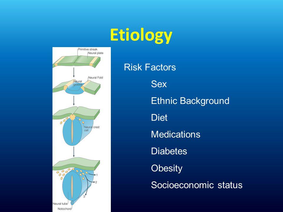 Etiology Risk Factors Sex Ethnic Background Diet Medications Diabetes Obesity Socioeconomic status