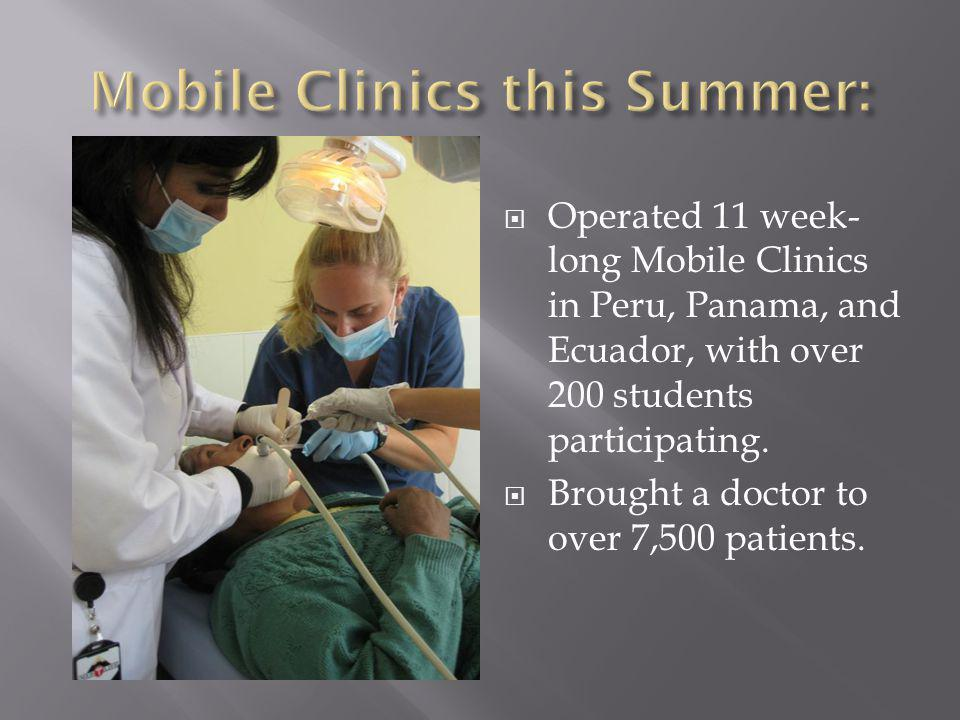 Operated 11 week- long Mobile Clinics in Peru, Panama, and Ecuador, with over 200 students participating.