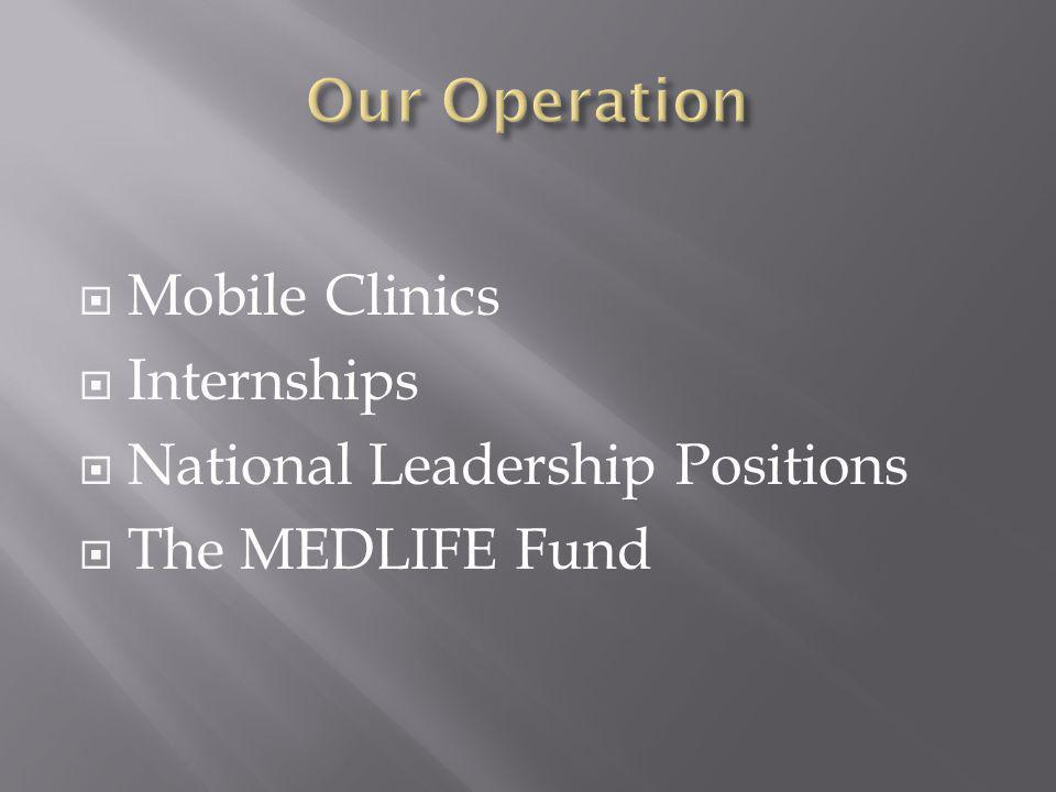 Mobile Clinics Internships National Leadership Positions The MEDLIFE Fund