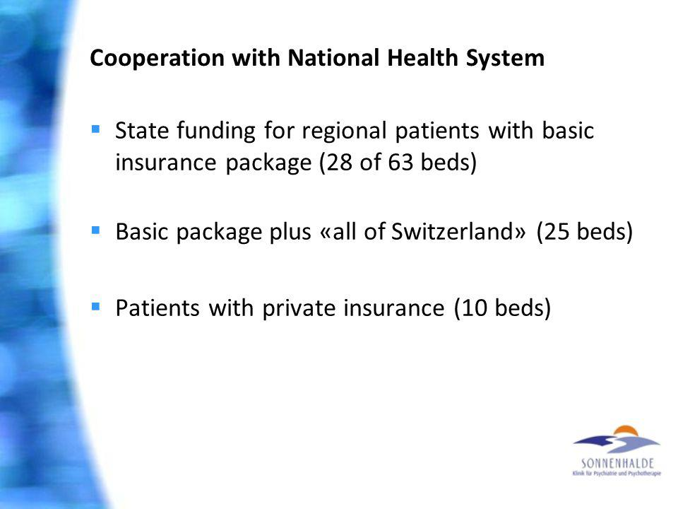 Cooperation with National Health System State funding for regional patients with basic insurance package (28 of 63 beds) Basic package plus «all of Sw