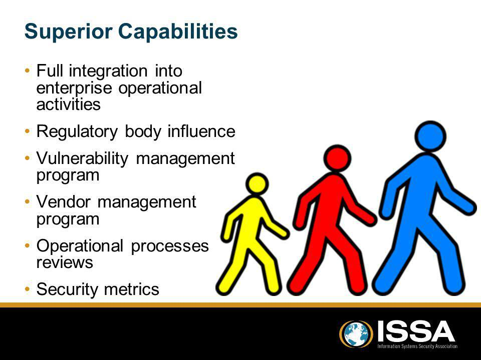 Superior Capabilities Full integration into enterprise operational activities Regulatory body influence Vulnerability management program Vendor management program Operational processes reviews Security metrics Full integration into enterprise operational activities Regulatory body influence Vulnerability management program Vendor management program Operational processes reviews Security metrics