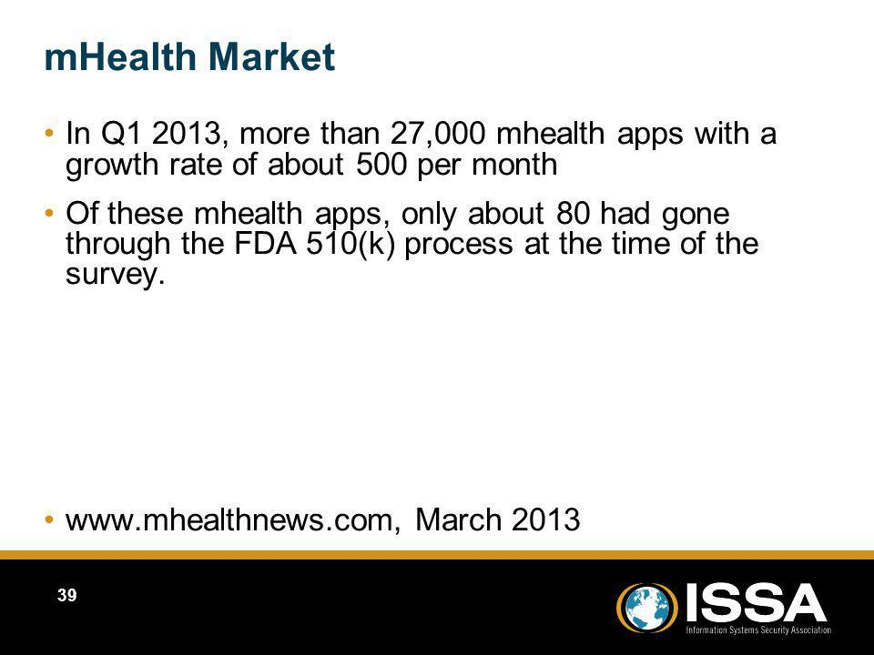 mHealth Market In Q1 2013, more than 27,000 mhealth apps with a growth rate of about 500 per month Of these mhealth apps, only about 80 had gone through the FDA 510(k) process at the time of the survey.