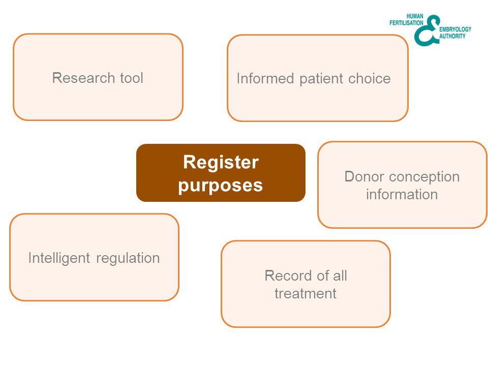 Register purposes Informed patient choice Record of all treatment Intelligent regulation Research tool Donor conception information