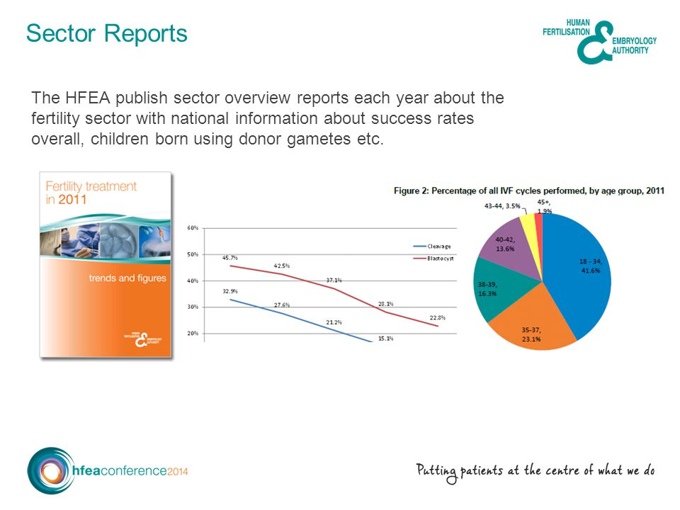 Sector Reports The HFEA publish sector overview reports each year about the fertility sector with national information about success rates overall, children born using donor gametes etc.
