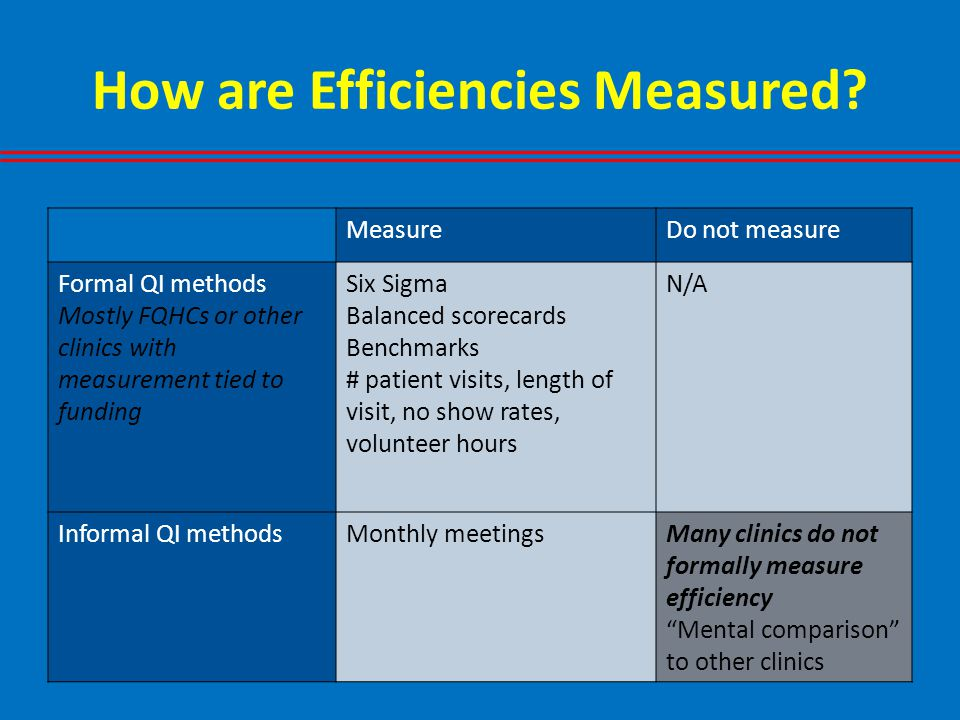 How are Efficiencies Measured.