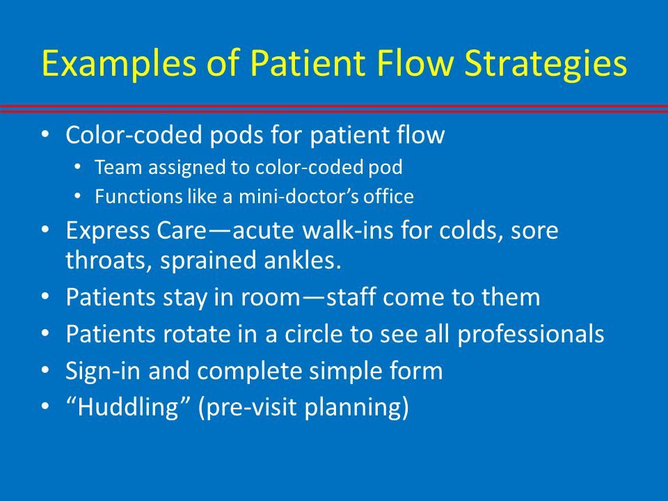 Examples of Patient Flow Strategies Color-coded pods for patient flow Team assigned to color-coded pod Functions like a mini-doctors office Express Careacute walk-ins for colds, sore throats, sprained ankles.