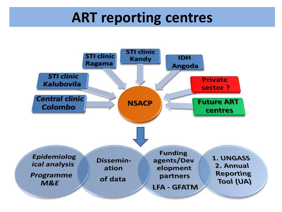 ART programme– National STD/AIDS control Programme.
