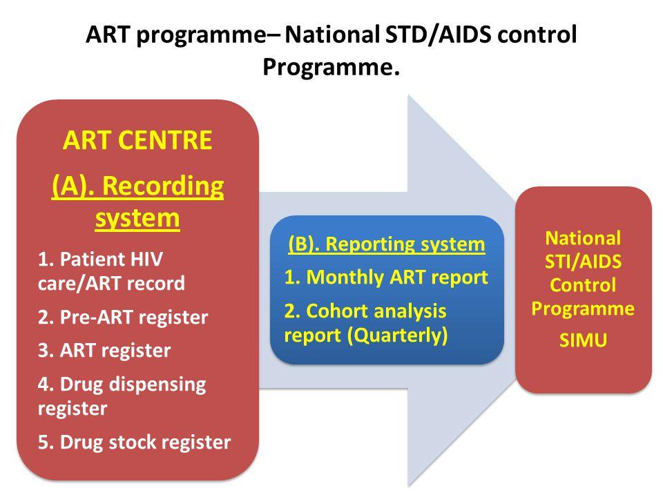 STI surveillance – (a). National STD/AIDS control Programme.