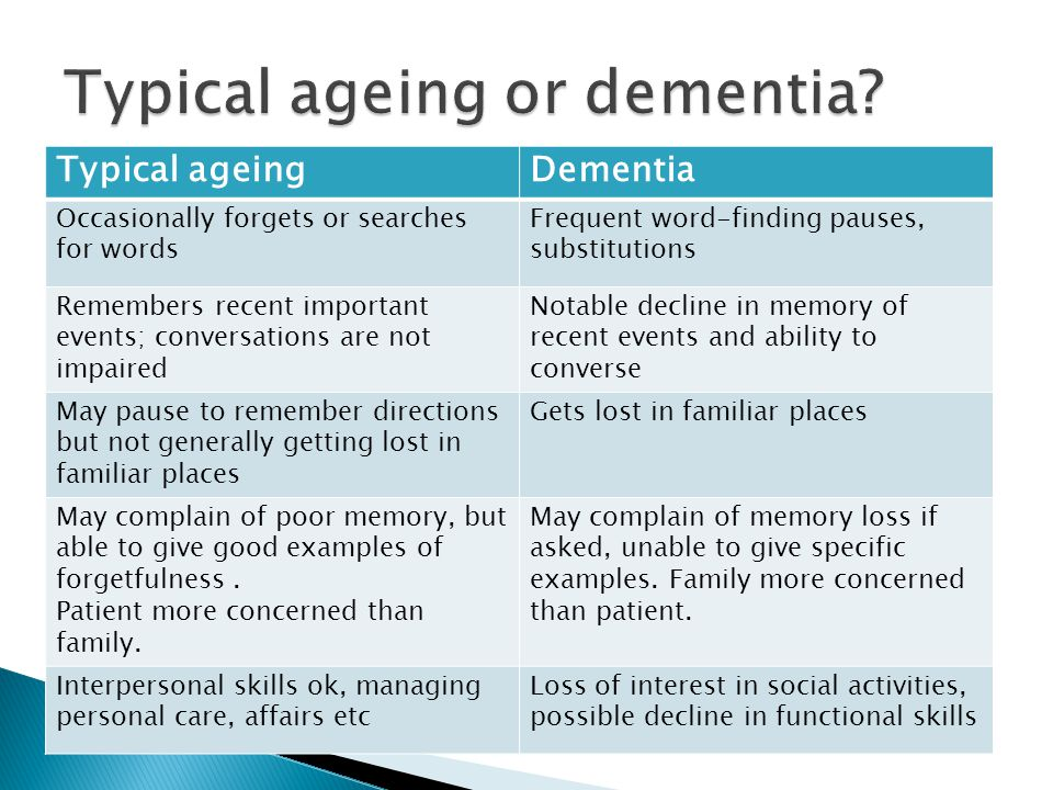 4 main types Alzheimers disease (approx 60%) Vascular (30-40%; including approx 20% dual pathology) Dementia with Lewy bodies (15%) Fronto-Temporal Dementia (5%) NB More than 100% due to variability in studies