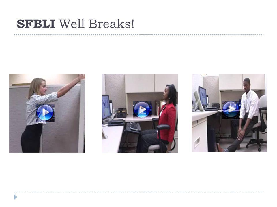 SFBLI Well Breaks!