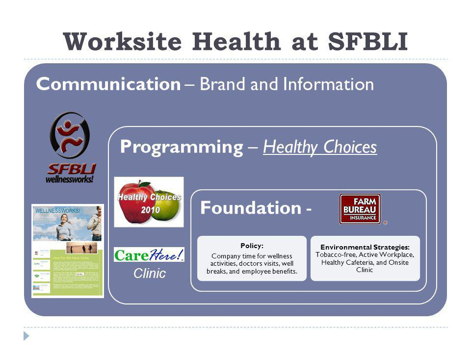 Worksite Health at SFBLI Communication – Brand and Information Programming – Healthy Choices SFBLI Wellness Bucks.