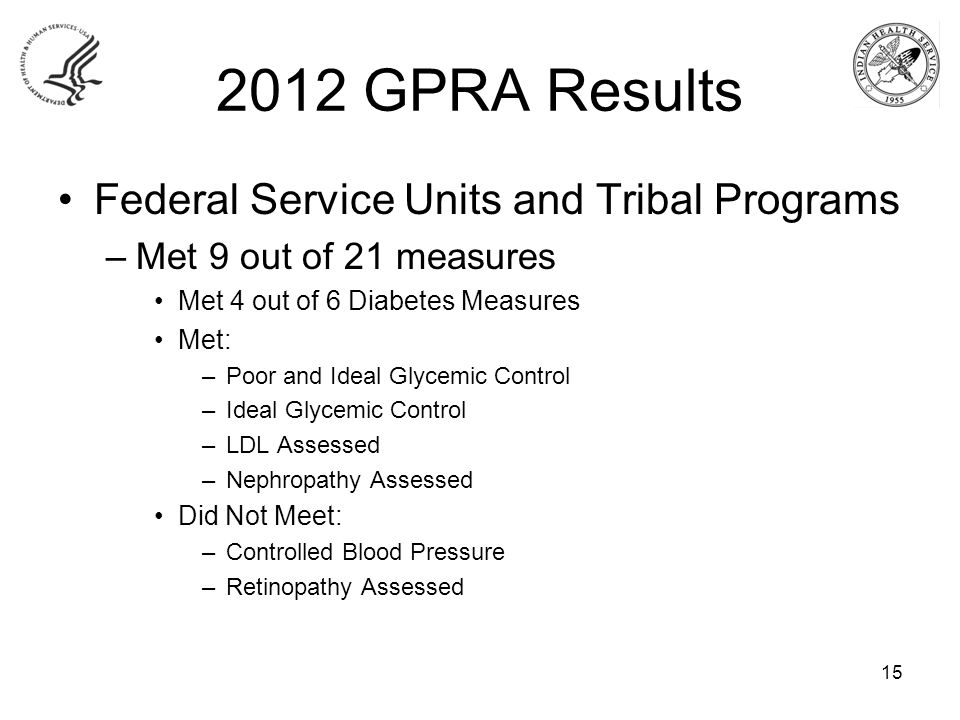 2012 GPRA Results Federal Service Units and Tribal Programs –Met 9 out of 21 measures Met 4 out of 6 Diabetes Measures Met: –Poor and Ideal Glycemic C