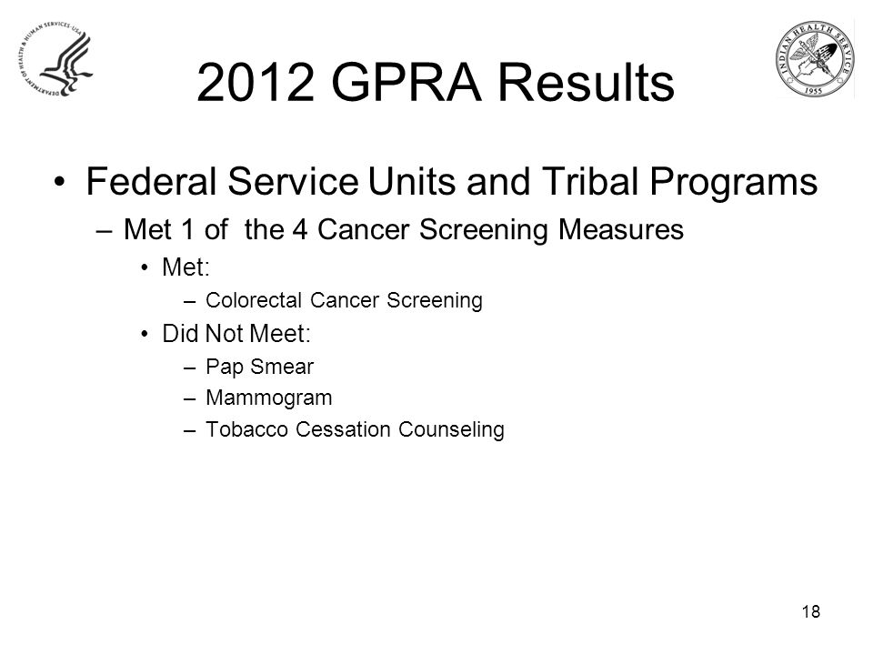 2012 GPRA Results Federal Service Units and Tribal Programs –Met 1 of the 4 Cancer Screening Measures Met: –Colorectal Cancer Screening Did Not Meet: